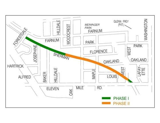 Sherman Drive Phases