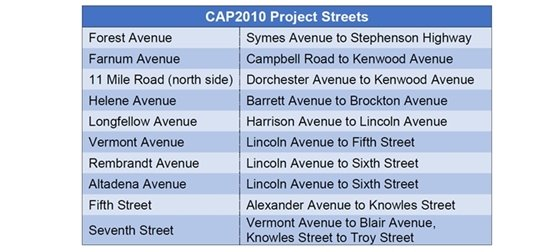 CAP2010 project streets list