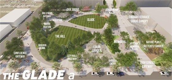 Glade A Design Picture