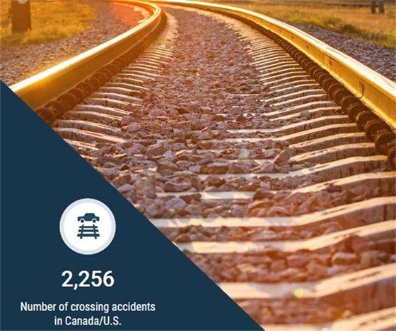 Railroad Tracks Picture